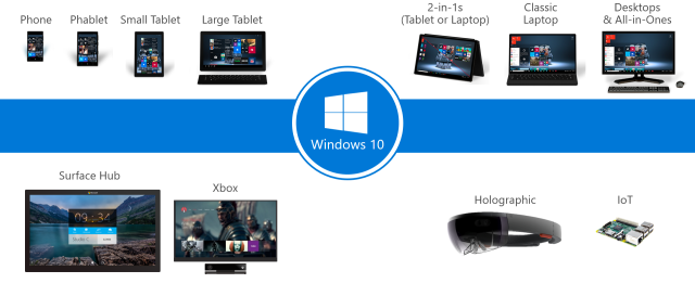 windows-on-all-devices-640x273